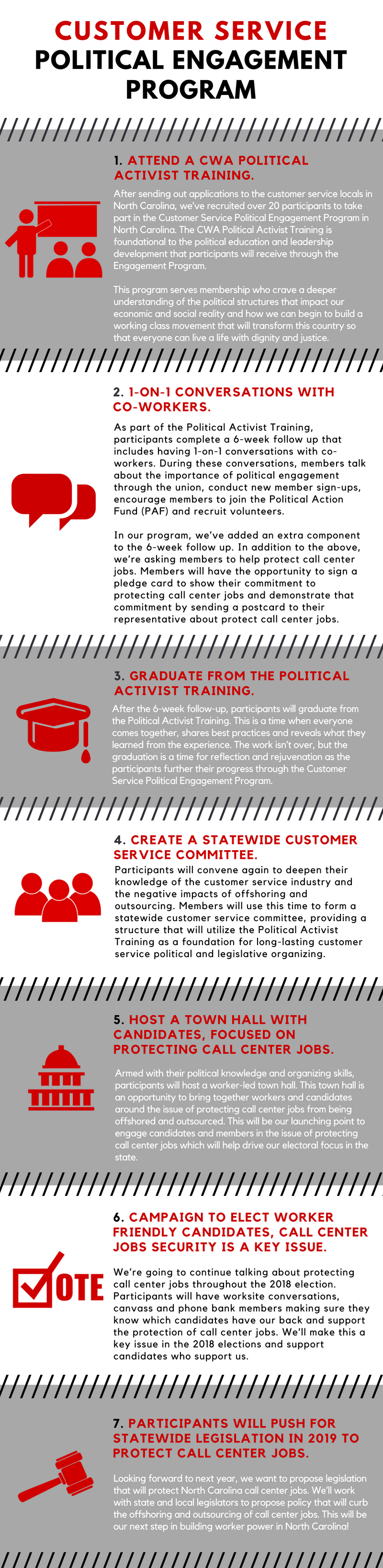 Customer Service Political Engagement Infographic