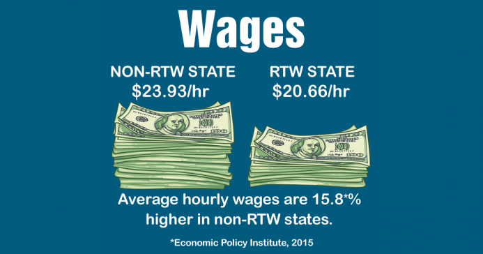 Wages in RTW states